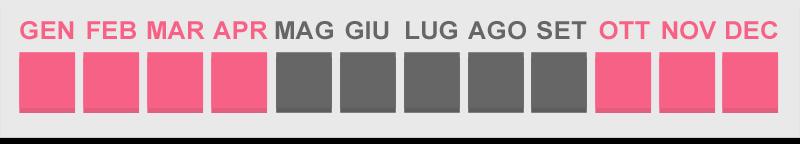 pomodoro pixel